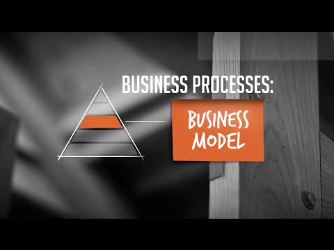 The Art of Startup Finance: Business Processes - Your Business Model Formula