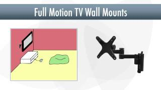 Introduction to TV Wall Mounts by Arrowmounts