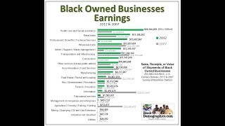 Walter how can I have Financial SUCCESS in ATLANTA? Let me show you how