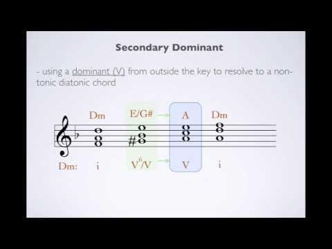 Secondary Dominants