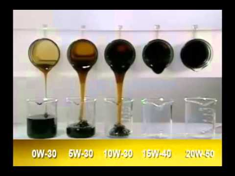 viscosity oils youtube