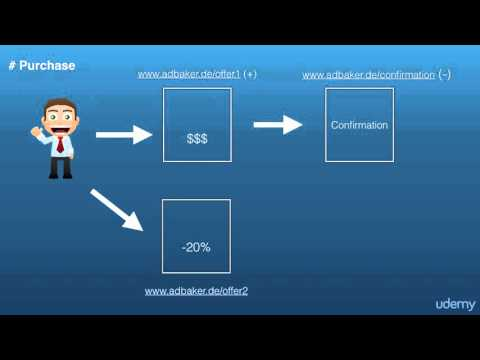 Lecture 18: Retargeting Core Strategies   Part II -FU courses