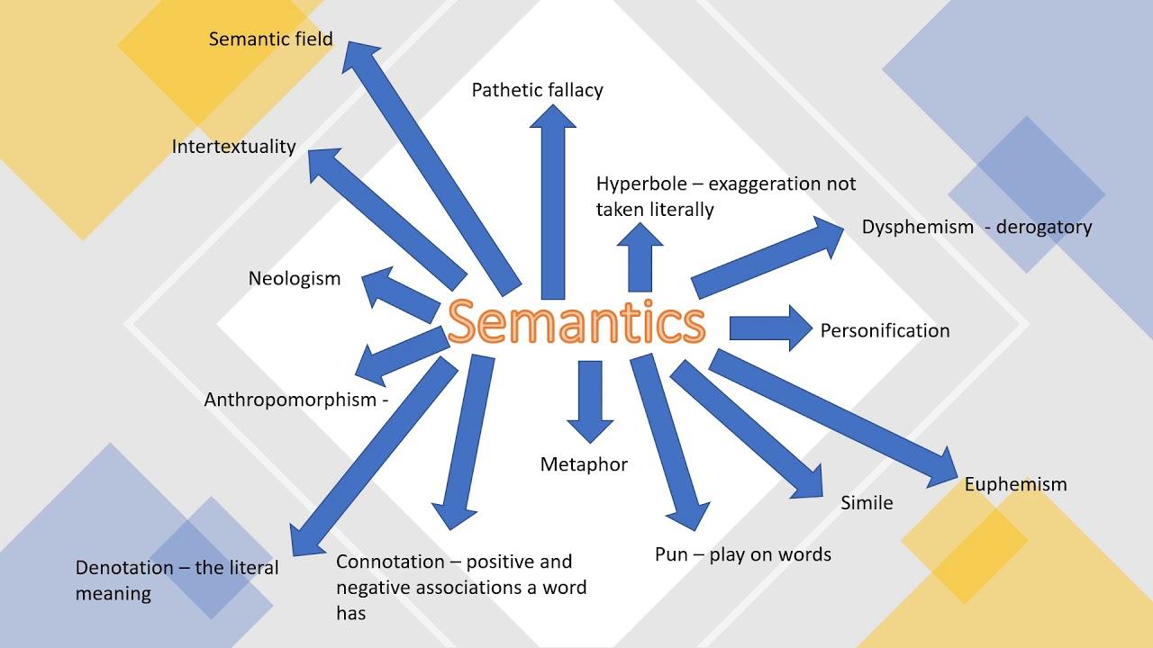 Political science dissertation methodology