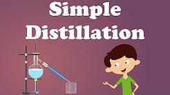 la distillation simple
