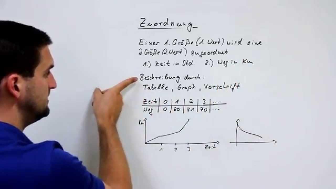 Zuordnungen, Werte, Größen, Graphen, Tabelle, Vorschrift | Mathe by ...
