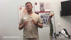 Jacksonville Beach FL Chiropractor - How to Stay Hydrated