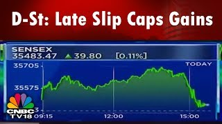 After the Bell | Markets Message is Clear: It's a Range Mkt Where You Buy the Dips & Sell the Rally