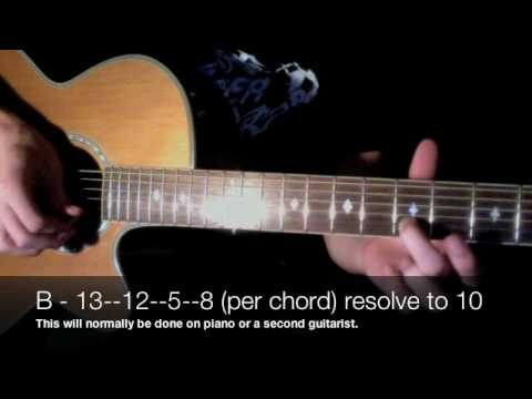 How He Loves Us chords by David Crowder Band - Worship Chords