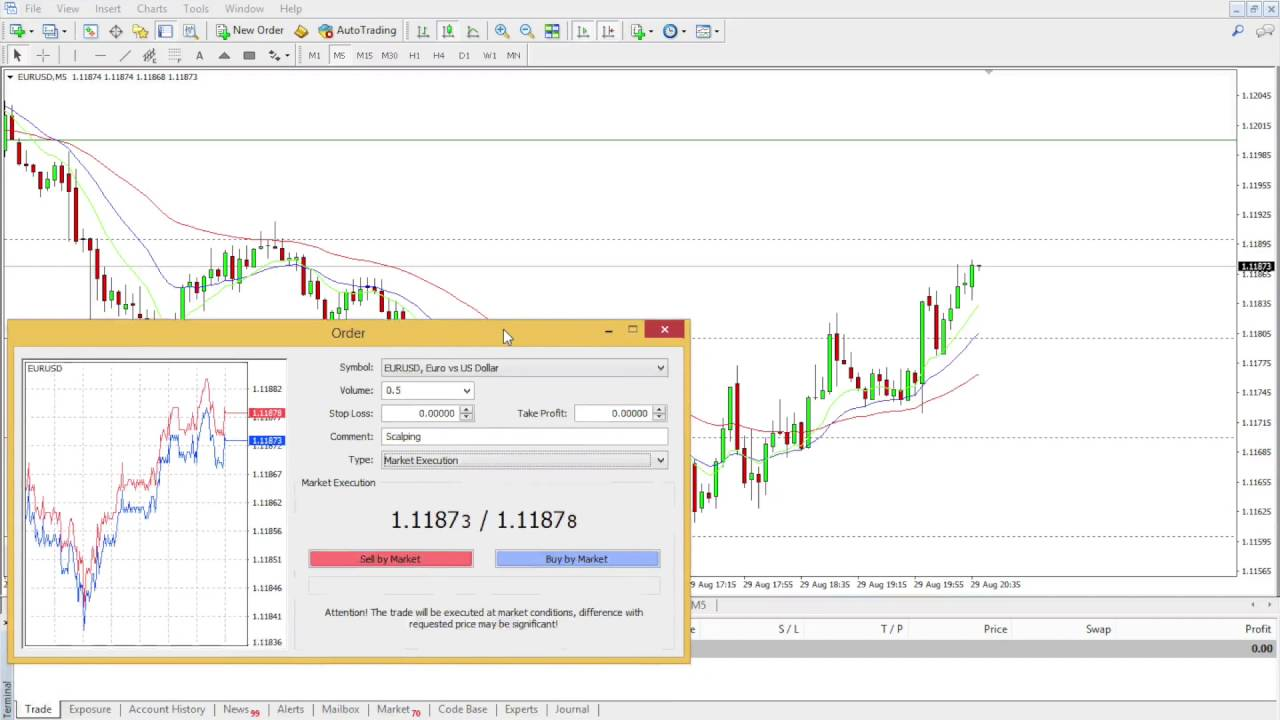How To Buy And Sell In Mt4 How To Quickly Place An Instant Order