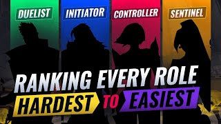 Ranking EVERY ROLE Fŗom HARDEST To EASIEST - Valorant