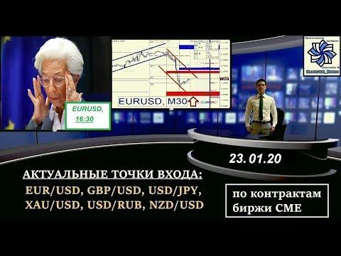 Прогноз курса валют: торговые сигналы по  EURUSD, GBPUSD (форекс по биржевым объемам CME) 23.01.20