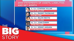 Cynthia Villar is Senate's richest with P3.72-B net worth in 2018