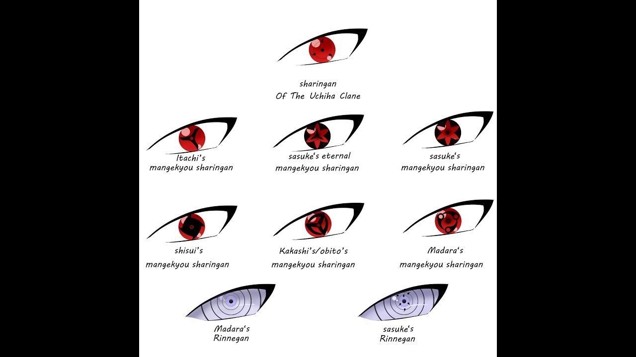 Anbu Itachi (Mangekyou Sharingan) - Naruto Speed Drawing ... |Itachi Mangekyou Sharingan Drawing