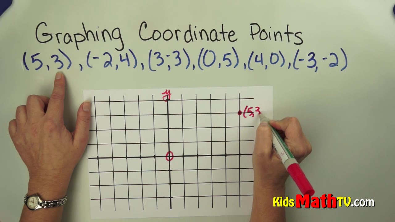 Tutorial On Graphing Coordinate Points for 7th and 8th grade - YouTube [ 720 x 1280 Pixel ]