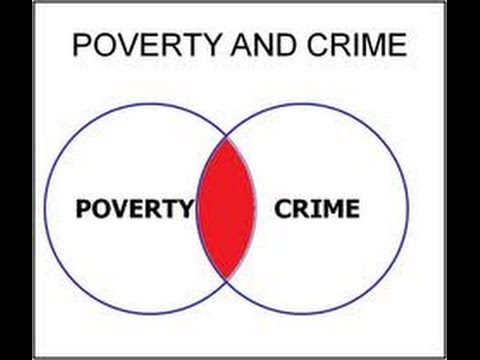 poverty does it cause crime Does crime cause poverty or does poverty cause crime the two are obviously linked poor neighborhoods have more crime and and give birth to more crime than do more affluent neighborhoods.