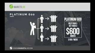 iMarketsLive Compensation Plan | Network Marketing | Forex | Make Money Online