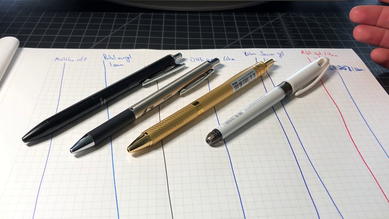 What is the Smoothest Rollerball Pen Sold Today?