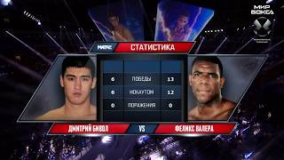 Dmitry Bivol vs Felix Valera| Дмитрий Бивол - Феликс Валера | Мир бокса