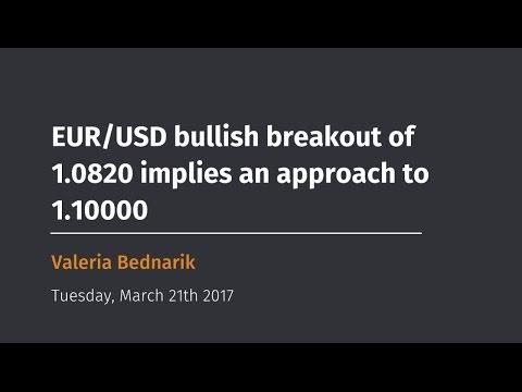 EUR/USD bullish breakout of 1.0820 implies an approach to 1.10000