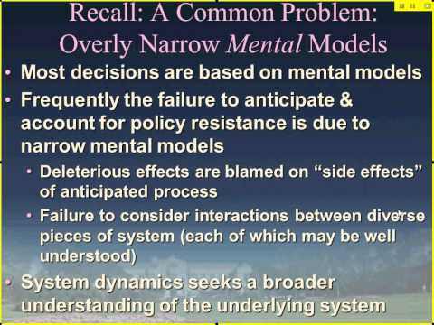 2014-1-16 The System Dynamics Perspective, Causal Loop Diagr