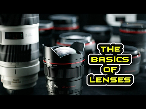 Basics of DSLR Camera Lenses Explained in Tamil- Cinematography