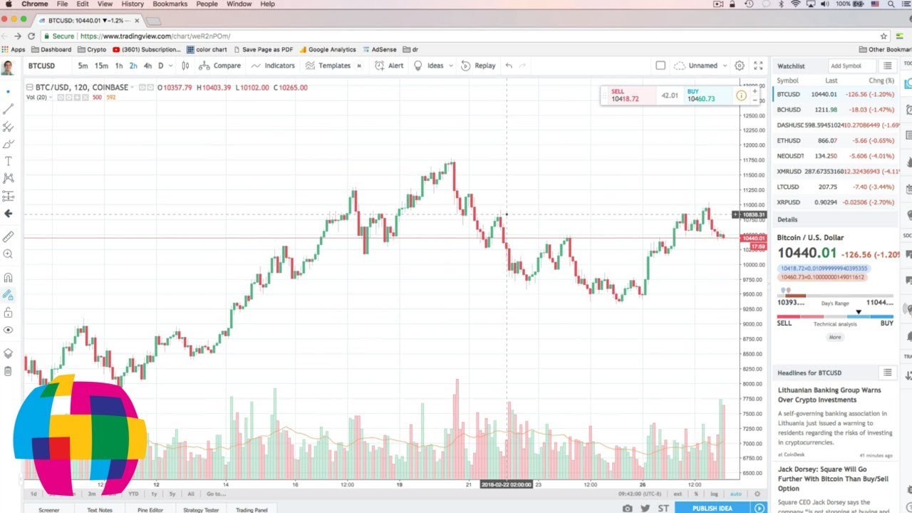 TradingView Charts Tutorial 2018 - Quick Start Training