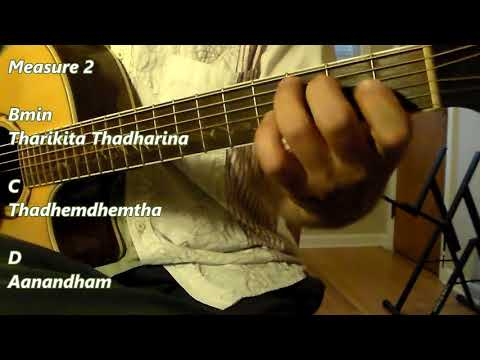 Inkem Inkem Inkem Kaavaale Guitar Tutorial with Sheet Music and Tabs
