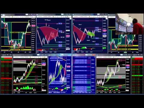Trader Help Series: UniRenko Bar Type Explained