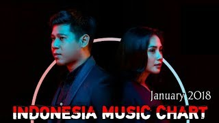 Indo Top 15 Songs of The Week - January 7, 2018