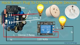 How to hack any smart device | Smart Plug To Control Multiple Devices | Tutorial # 26