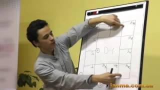 Открытые видео уроки для начинающих - 4 часть