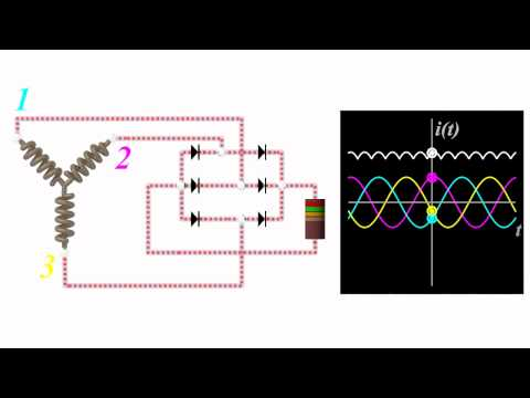 Three phase inverter with star connected inductive load (SimPowerSystems), 11/12/2013 von YouTube · Dauer:  12 Minuten