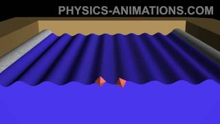 Interference between two linear waves HD