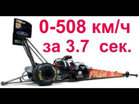 разгон до 508 км/ч за 3.7 сек.