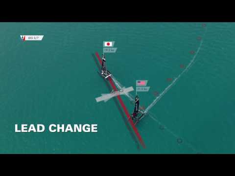 ORACLE TEAM USA vs. SoftBank Team Japan in Round Robin Two of the 35th America's Cup Qualifiers