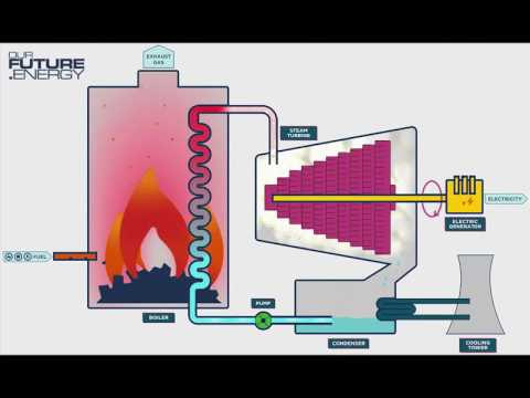 How It Works: Thermal Power Stations