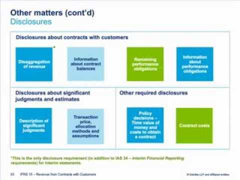 The new revenue recognition standard  - Financial Reporting Update (Deloitte Canada)