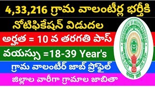 433126 grama volunteer notification 2019 || AP grama volunteer notification || AP 4 lakh jobs