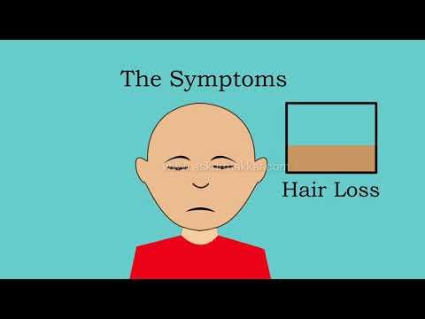 Lichen planus treatment its Homeopathic approach & curability