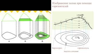 """География 5-6 классы, Алексеев, $10 """"Земная поверхность на плане и карте"""" (2)."""