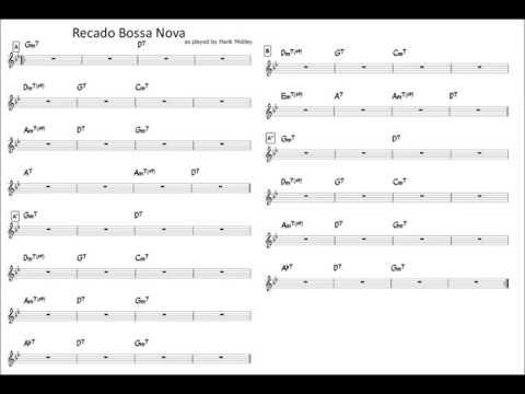 Recado Bossa Play Along - Gm - BPM 180