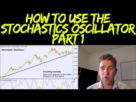The Stochastic Indicator: When it Works, When it Doesn't & Why - Part 1 📈