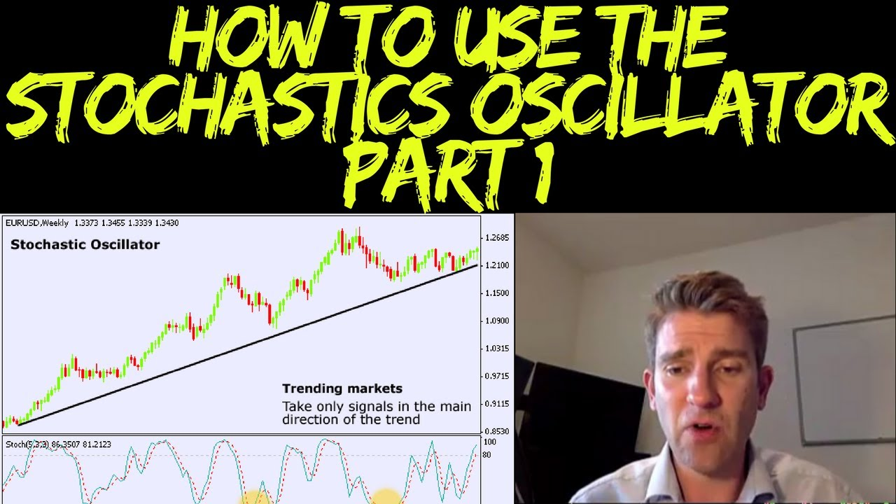 The Stochastic Indicator When It Works When It Doesn T Why