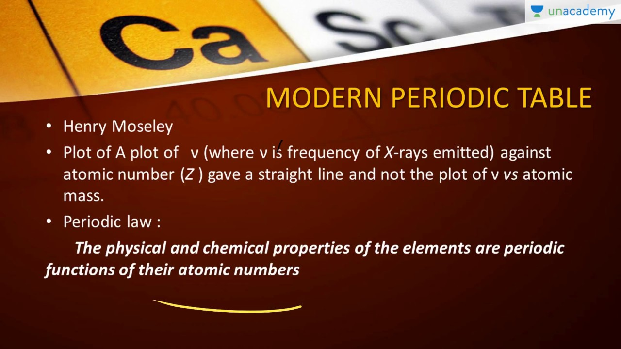Classification of elements and periodicity in properties modern classification of elements and periodicity in properties modern periodic table part 1 gamestrikefo Images