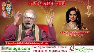 Andala Sundari Jathakamlo Adbutha Grahasthithi