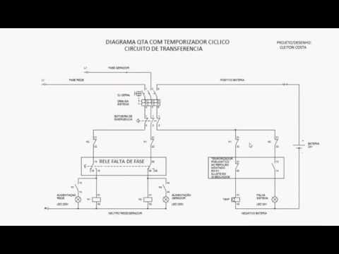 diagrama QTA simples com temporizador