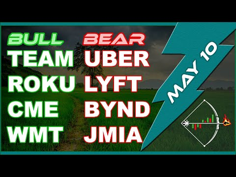 Stock Chart (TEAM ROKU CME WMT UBER LYFT BYND JMIA) Technical Analysis for Today – May 10, 2019