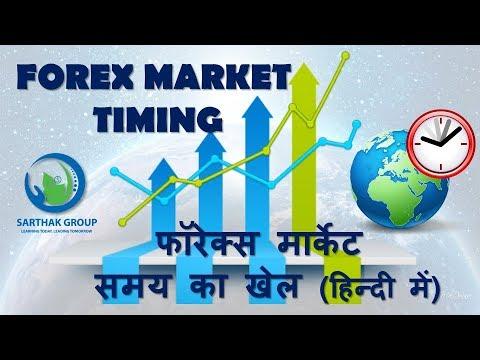 Forex  Market Timing  (in Hindi) | फॉरेक्स मार्केट समय का खेल (हिन्दी में)