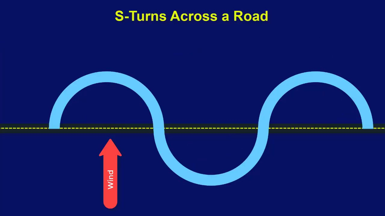S-Turns Across a Road