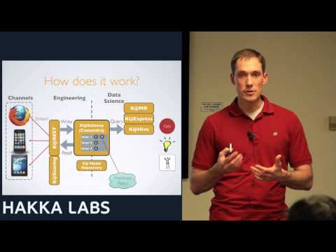 Building A Flexible, Real-time Big Data Applications Platform On Cassandra - Clint Kelly
